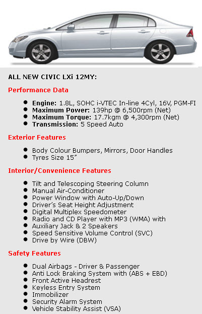 Honda Civic 2013 Lxi Vti Technical Specifications | ItsMyideas : Great  Minds Discuss Ideas