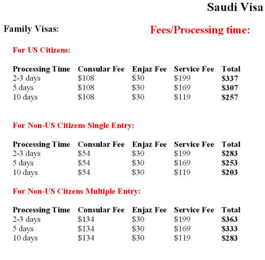 Saudi-Arabia-Family-visa-new-rule-fees-processing-time-2013-2014