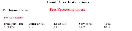Saudi-Arabia-employment-visa-new-rule-fees-processing-time-2013-2014