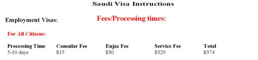 Saudi-Arabia-employment-visa-new-rule-fees-processing-time-2013-2014