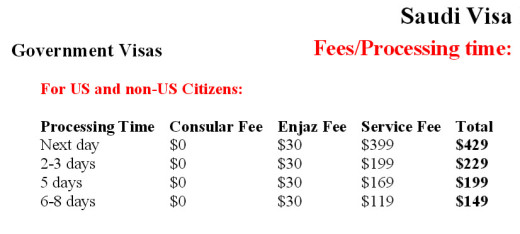 Saudi-Arabia-government-visa-new-rule-fees-processing-time-2013-2014