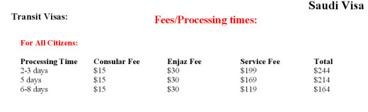 Saudi-Arabia-transit-visa-vew-rule-fees-processing-time-2013-2014