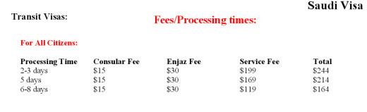 Saudi-Arabia-transit-visa-vew-rule-fees-processing-time-2013-2014