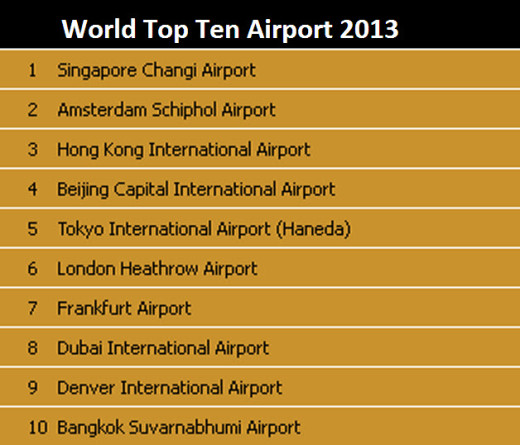 world-top-ten-airport-ten-list-2013 2014
